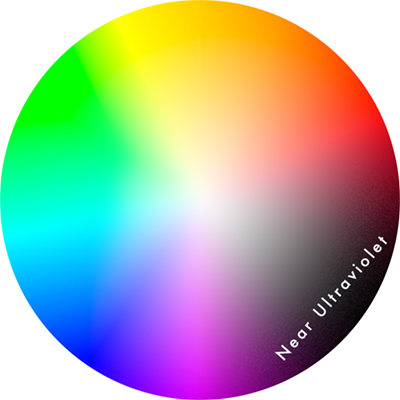 color_wheel 2